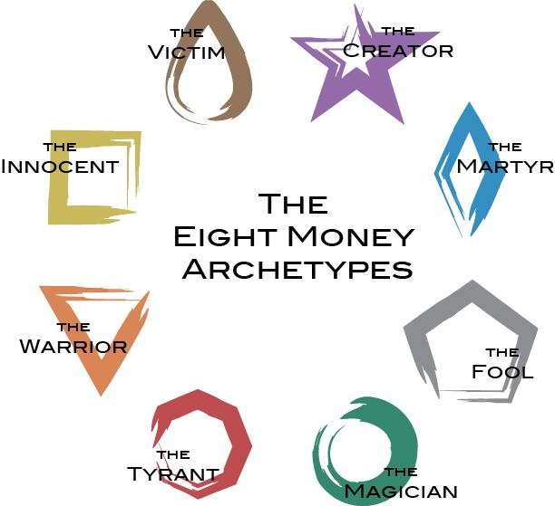 8archetypes